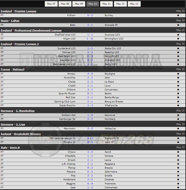 Hasil Pertandingan Sepakbola Tadi Malam, Senin Tanggal 10 - 11 May  2021