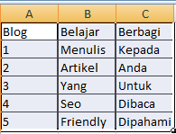 excel membuat tabel blog