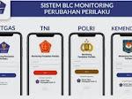 Polri Laporkan Pengawasan Prokes Melalui Aplikasi Monitor Perubahan Perilaku