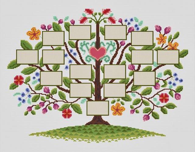 genealogiczne drzewka rodzinne do haftowania