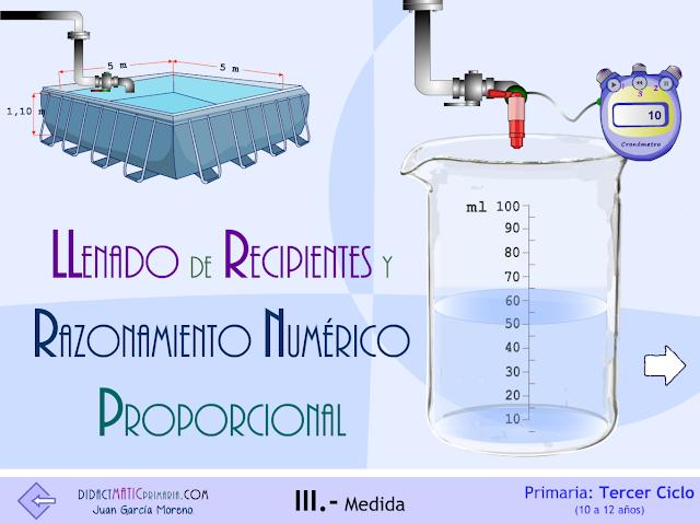 Llenado de recipientes y razonamiento numérico proporcional.