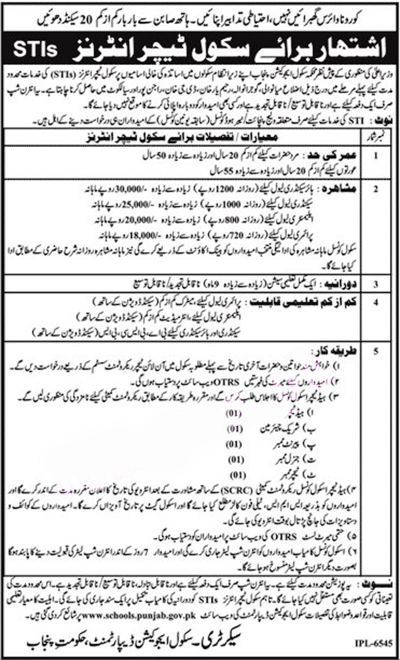 Punjab School Education Department CTIs Jobs 2021