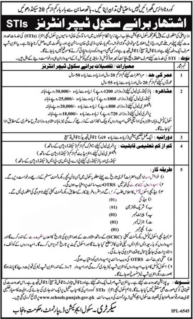 Schools.punjab.gov.pk - Punjab School Education Department CTIs Jobs 2021