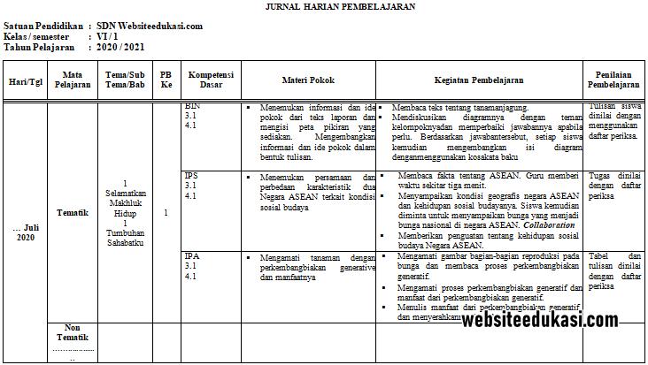 Jurnal Kelas 6 Kurikulum 2013 Tahun 2020 2021 Websiteedukasi Com
