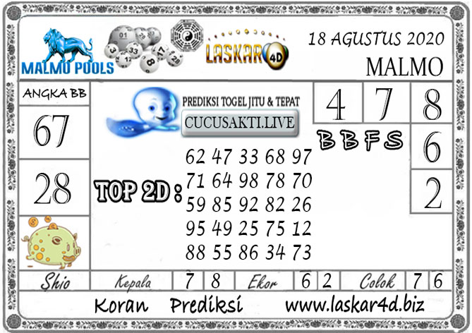Prediksi Togel MALMO LASKAR4D 18 AGUSTUS 2020