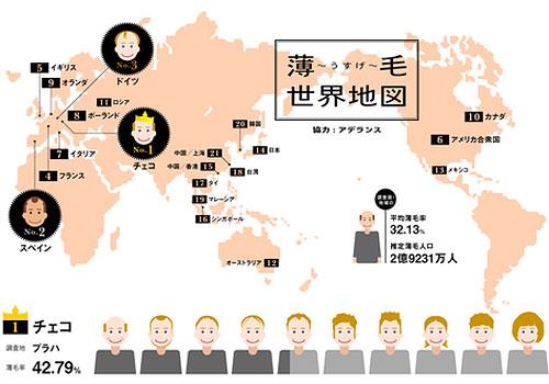 http://tg.tripadvisor.jp/Thinning/