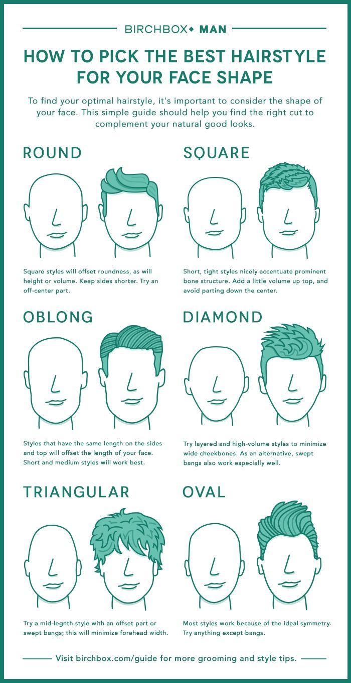 Potong Rambut Sesuai Bentuk Muka : potong, rambut, sesuai, bentuk, Model, Rambut, Sesuai, Bentuk, Wajah