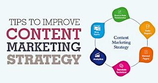 How should I get started with content marketing?