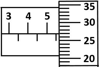 mikrometer sekrup 2