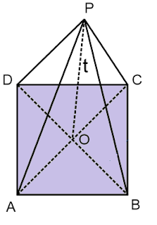 gambar limas segi empat