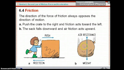 Newton's 2nd Law of Motion.
