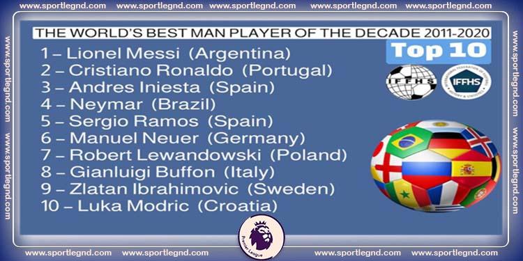 ميسي أفضل لاعب في العالم