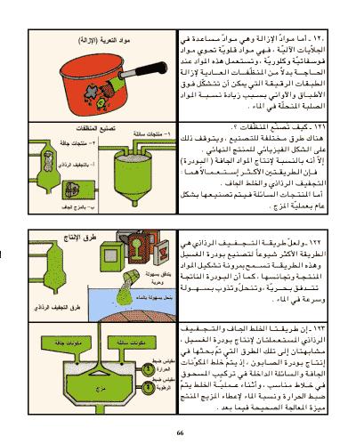 صناعة الصابون السائل pdf