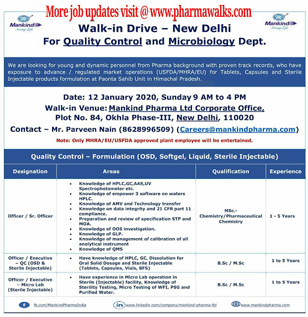 Mankind Pharma walk-in interview for multiple positions on 12th Jan' 2020