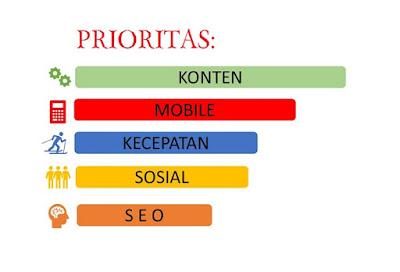 konten yang berkualitas adalah prioritas blogging