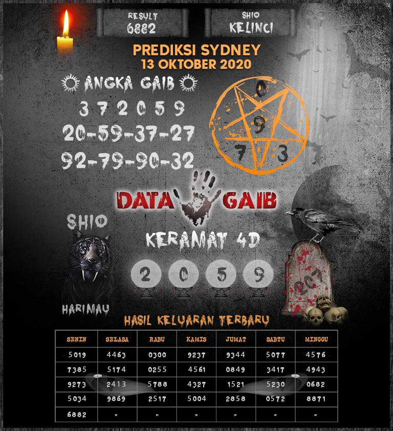 syair sydney kangpaito 13 oktober 2020