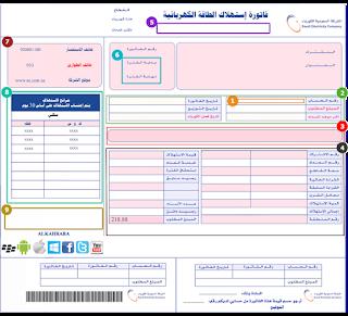 طريقة الاستعلام عن فاتوره الكهرباء في السعودية