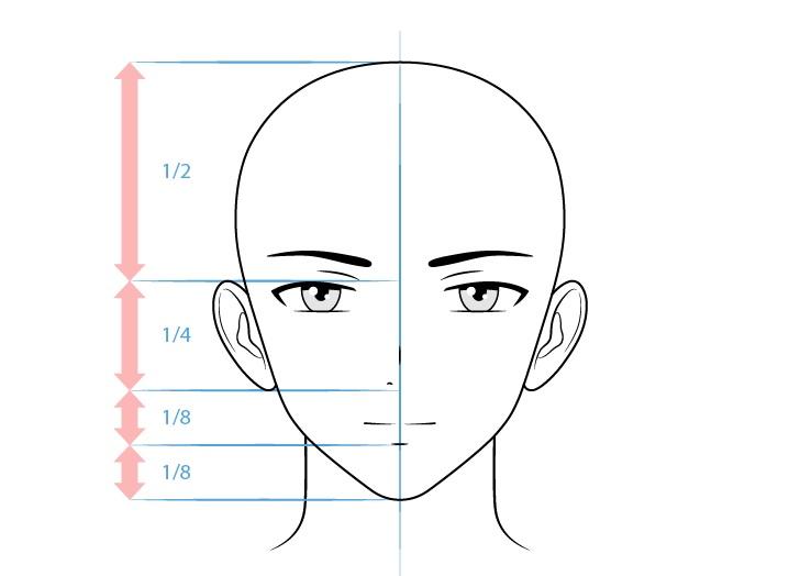 Gambar wajah karakter anime laki-laki