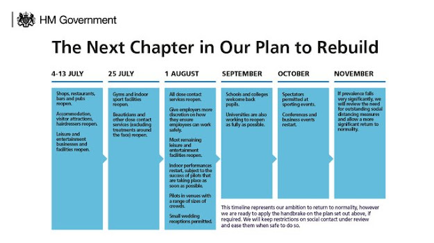 UK Rebuild framework from July to Christmas