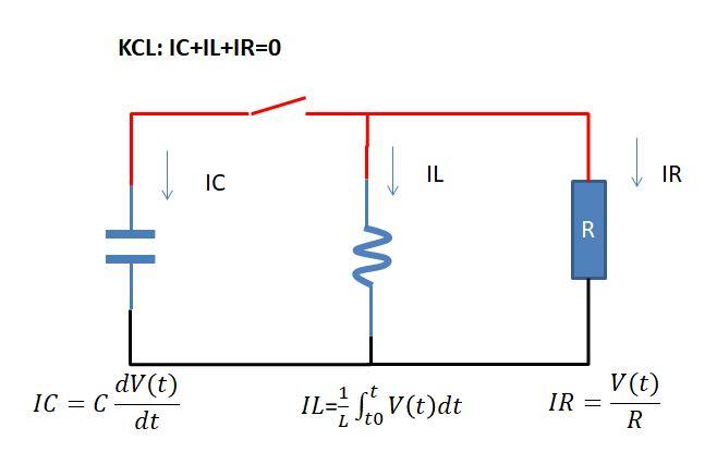 微波共振電路,微波能量桶 LC Tank, 弦波Sine Wave與自然數e   Emily & MacGyFu