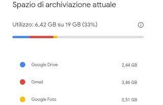 spazio esaurito Gmail