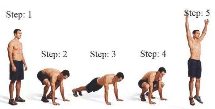 Antara Lari dan Plank, Mana yang Paling Banyak Bakar Kalori?