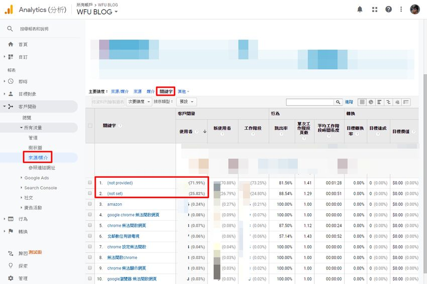 find-web-popular-keywords-google-analytics-search-console-1.jpg-查詢網站熱門關鍵字的管道有哪些?