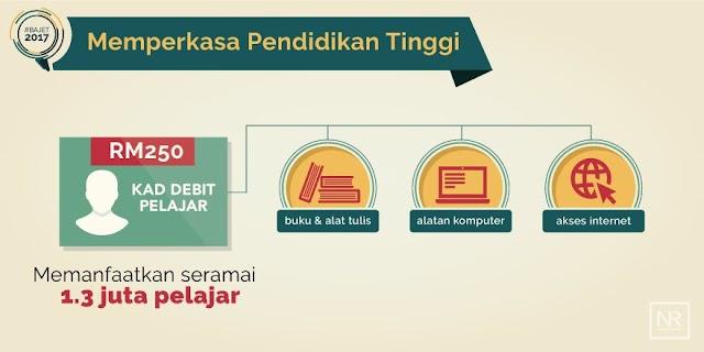 Permohonan Secara Online Kad Debit Diskaun Siswa 1Malaysia bagi Menggantikan Baucer Buku Dibuka Sekarang!