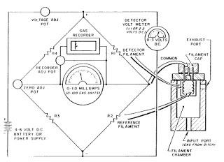 Mud Logging Equipment Schematic Diagram of a Catalytic Gas Detector