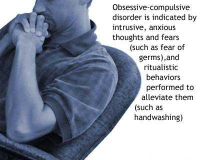 Obsessive Compulsive Disorder and Addiction
