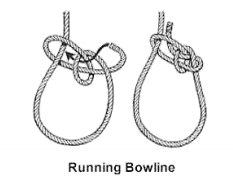 Swell Bowline Knot Diagram How To Tie A Bowline In Less Than 5 Seconds Wiring Database Ilarigelartorg