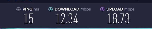 test velocità fibra di TIM
