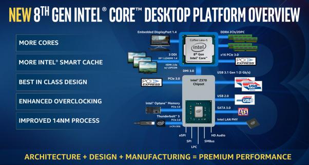 8a-generazione-Intel