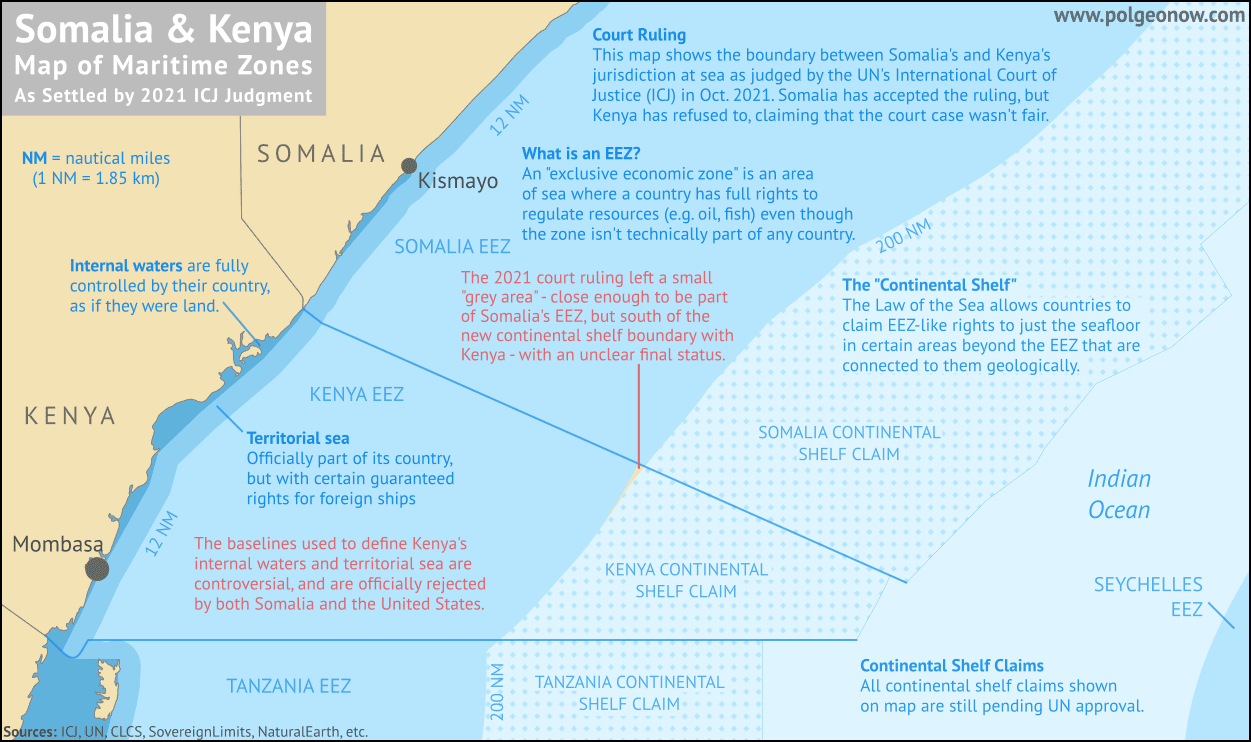 Map showing Somalia and Kenya's maritime jurisdiction as settled by the court judgement of their dispute, with the new boundary between the two countries running southeast from the end of their land border, turning slightly more eastward after reacing the 12 nautical mile limit of their territorial seas. Parts of Somalia's continental shelf claim falling southwest of the boundary are invalidated, even where they lay beyond the outer limits of Kenya's out claim. A much tinier so-called Grey Area remains where the court declined to express an opinion on the status of a sliver of sea within range to be in Somalia's EEZ but just south of the continental shelf boundary between the two countries. Map also illustrates the undisputed parts of Kenya's maritime zones and the relevant parts of Somalia's, as well as the maritime boundary between Kenya and Tanzania to the south. Colorblind accessible.