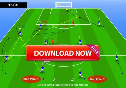 Coaching Combination Play
