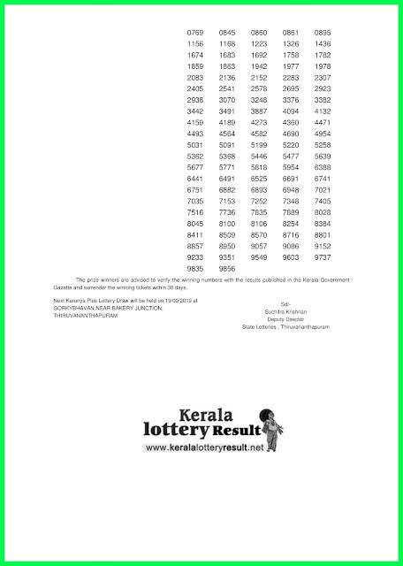 kerala-lottery-results-12-09-2019-karunya-plus-kn-281