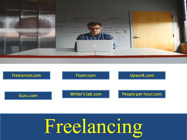 freelancer and freelancing- a digital world for earning