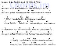 คอร์ดเพลง เล่ห์ลมลวง - สมชาย ใหญ่