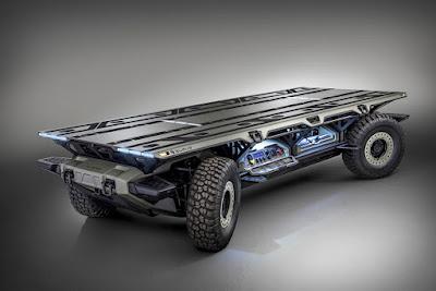 kendaraan Canggih masa depan