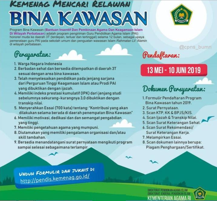 Rekrutmen Bina Kawasan Kementerian Agama Republik Indonesia Tahun 2019