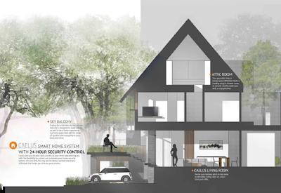 Danielhomes Property Caelus Cluster Terbaru Di Kawasan Greenwich