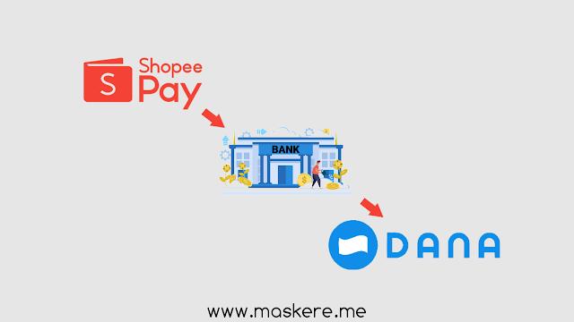 Cara Transfer ShopeePay ke DANA