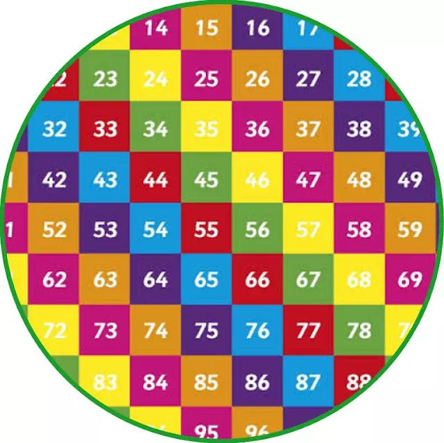 Supaya teman-teman plengdut.com tidak bingung dengan apa penjelasan bilangan prima diatas, mari kita perinci lagi pengertian bilangan prima tersebut.