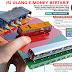 Top Up Uang Elektronik dikenanakan Biaya, Sesuaikah ? Ini Jawabannya