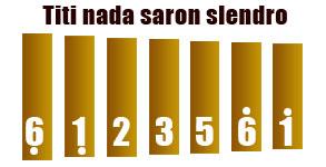 image: Titi Nada saron Slendro