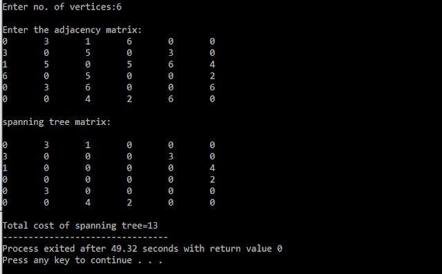 C Program For Prim's Algorithm To Find Shortest Path | C Programming