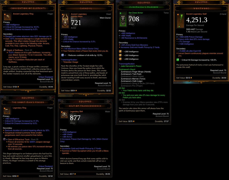 Diablo 3 elemental damage slots : Slots togo