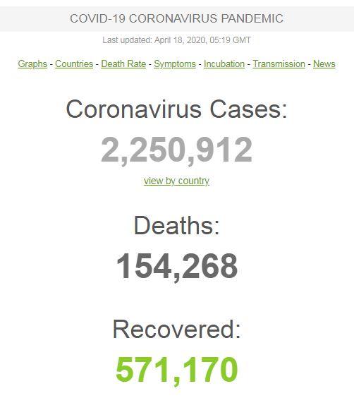 Data terbaru kasus Corona