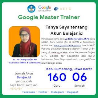 Google Master Trainer L1