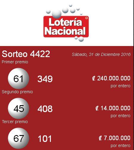 loteria nacional de costa rica resultados sabado 3112
